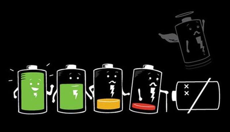 Dung lượng Pin điện thoại
