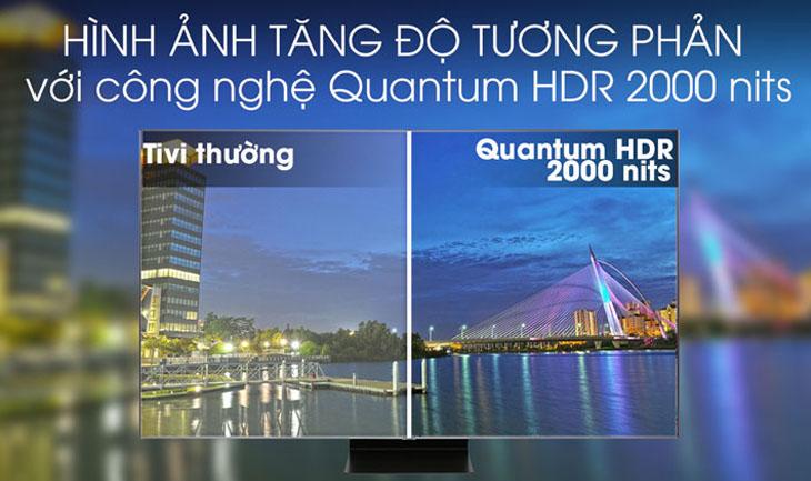 Tỷ lệ tương phản của màn hình và HDR