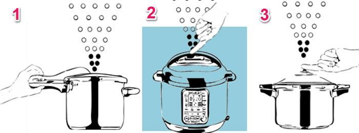 Hiệu suất khi nồi áp suất được sử dụng trên bếp từ